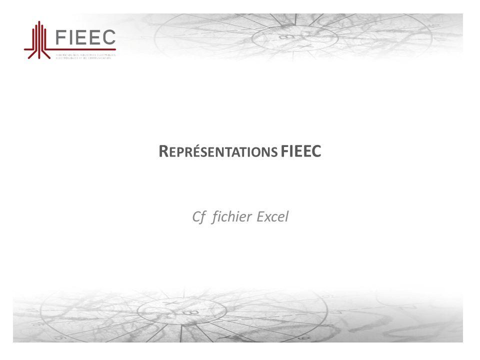 R EPRÉSENTATIONS FIEEC Cf fichier Excel