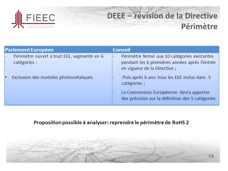 DEEE – révision de la Directive Périmètre 18 Proposition possible à analyser: reprendre le périmètre de RoHS 2