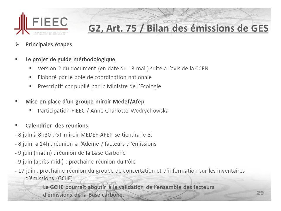 G2, Art. 75 / Bilan des émissions de GES Principales étapes Le projet de guide méthodologique.