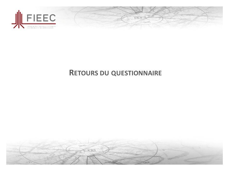 Analyse des réponses – 1- Point sur les réponses : 17 retours représentant 9 syndicats Principaux enseignements : Commission environnement format d½ journée convient Fréquence trimestrielle bonne Interventions des syndicats souhaitée au cours des réunions Interventions extérieures souhaitées: pouvoirs publics français, Commission Européenne, ADEME, Universitaires, ONG Groupes de travail Réorganisation proposée en fonction des retours sur les thèmes 5