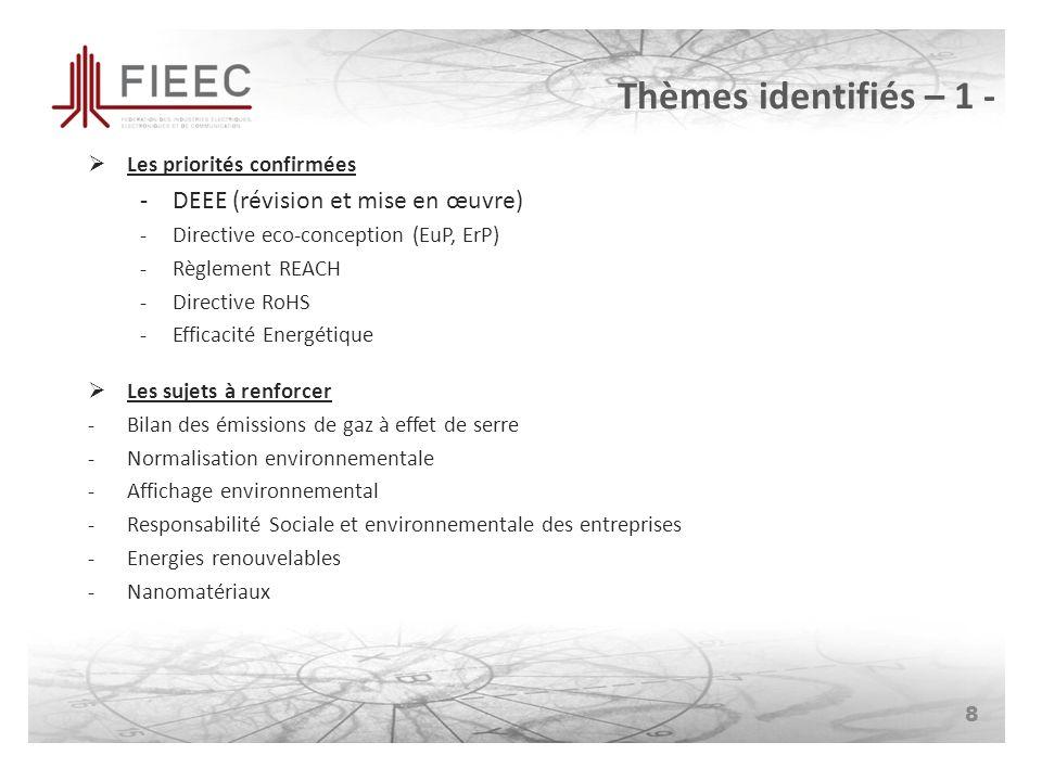 Thèmes identifiés – 1 - 8 Les priorités confirmées -DEEE (révision et mise en œuvre) -Directive eco-conception (EuP, ErP) -Règlement REACH -Directive RoHS -Efficacité Energétique Les sujets à renforcer -Bilan des émissions de gaz à effet de serre -Normalisation environnementale -Affichage environnemental -Responsabilité Sociale et environnementale des entreprises -Energies renouvelables -Nanomatériaux