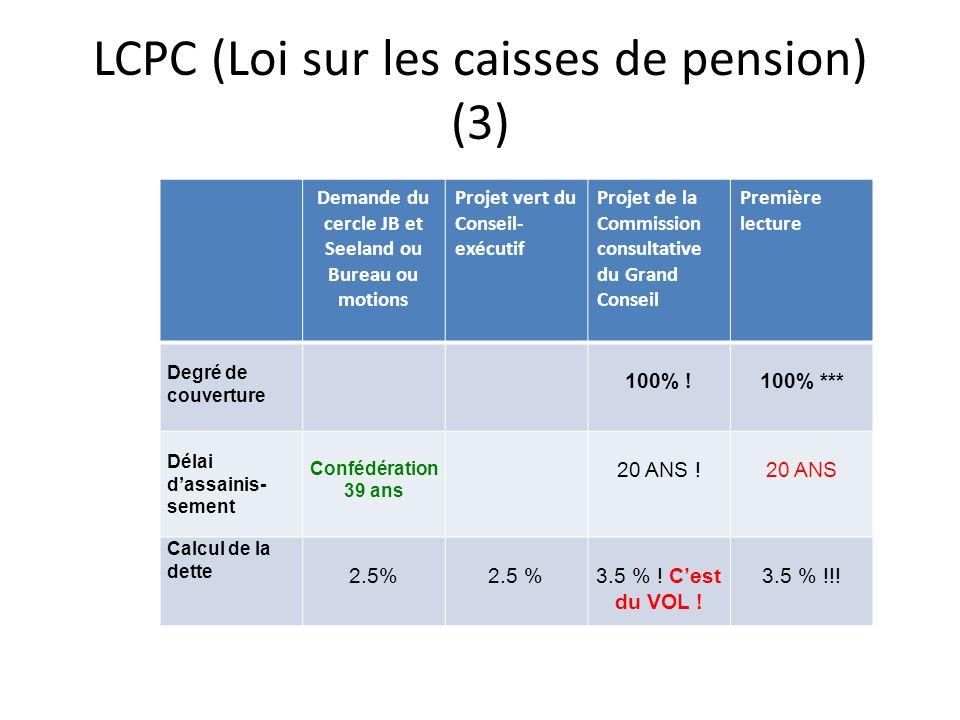 LCPC (Loi sur les caisses de pension) (3) Demande du cercle JB et Seeland ou Bureau ou motions Projet vert du Conseil- exécutif Projet de la Commission consultative du Grand Conseil Première lecture Degré de couverture 100% .