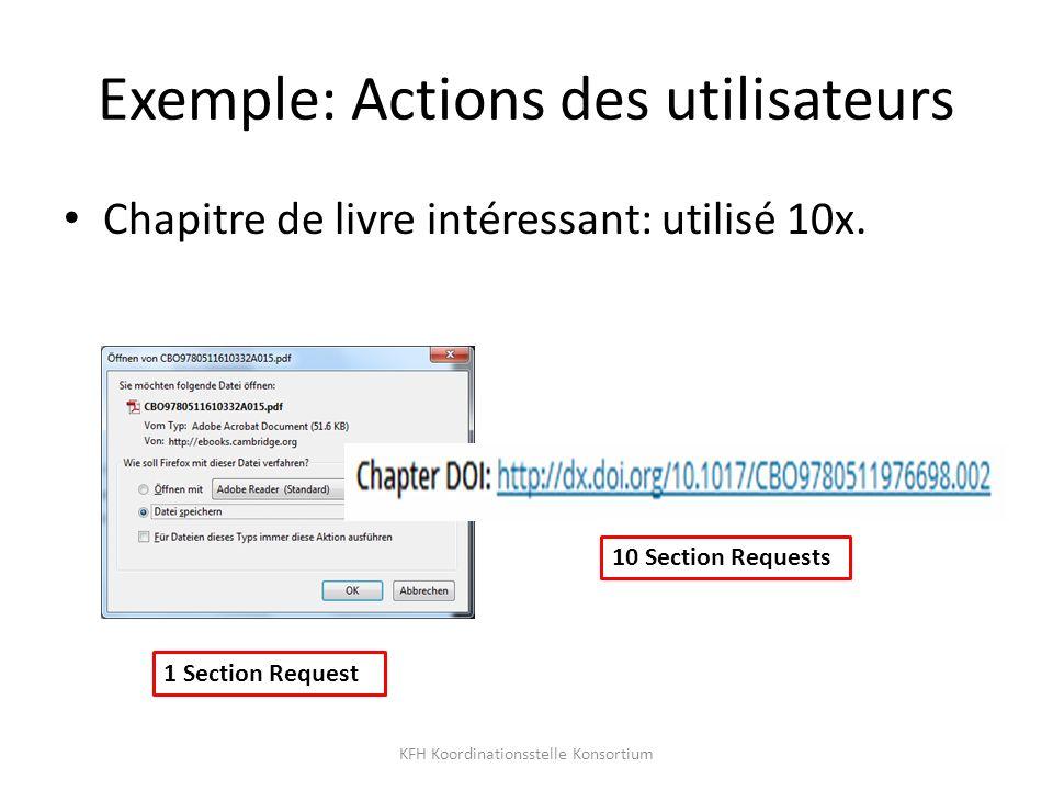 Exemple: Actions des utilisateurs Chapitre de livre intéressant: utilisé 10x.