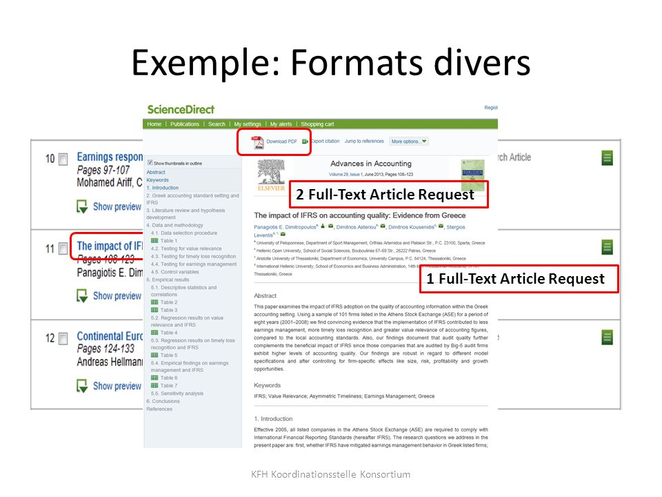 Exemple: Formats divers KFH Koordinationsstelle Konsortium 1 Full-Text Article Request 2 Full-Text Article Request
