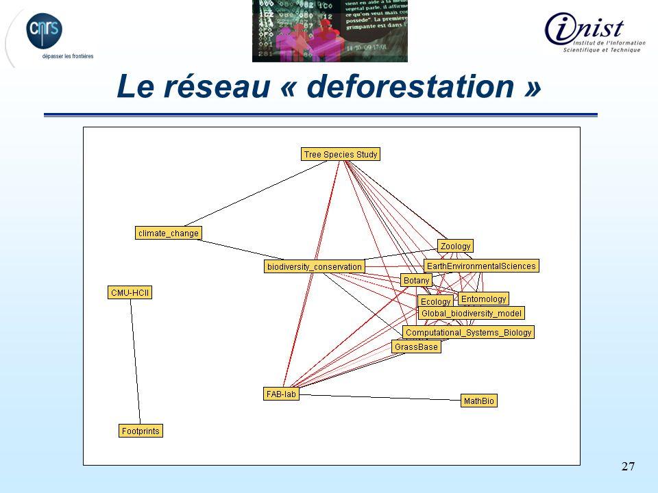 27 Le réseau « deforestation »