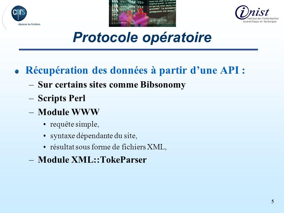 55 Protocole opératoire Récupération des données à partir dune API : –Sur certains sites comme Bibsonomy –Scripts Perl –Module WWW requête simple, syn