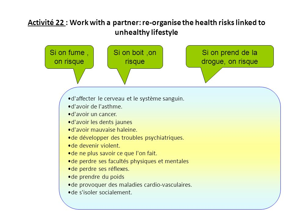 Activité 22 : Work with a partner: re-organise the health risks linked to unhealthy lifestyle Si on fume, on risque Si on boit,on risque Si on prend d