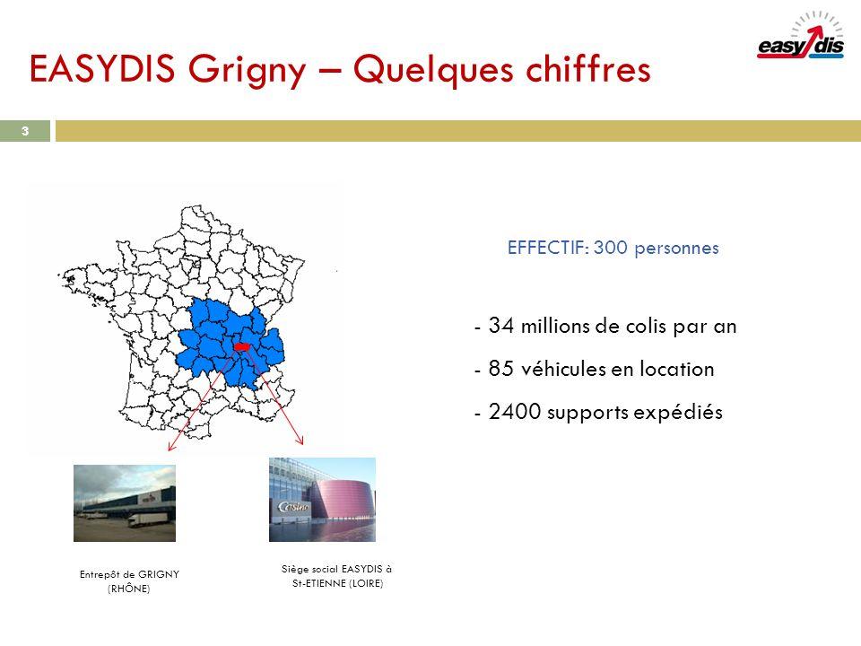 EASYDIS Grigny – Quelques chiffres 3 - 34 millions de colis par an - 85 véhicules en location - 2400 supports expédiés EFFECTIF: 300 personnes Entrepô