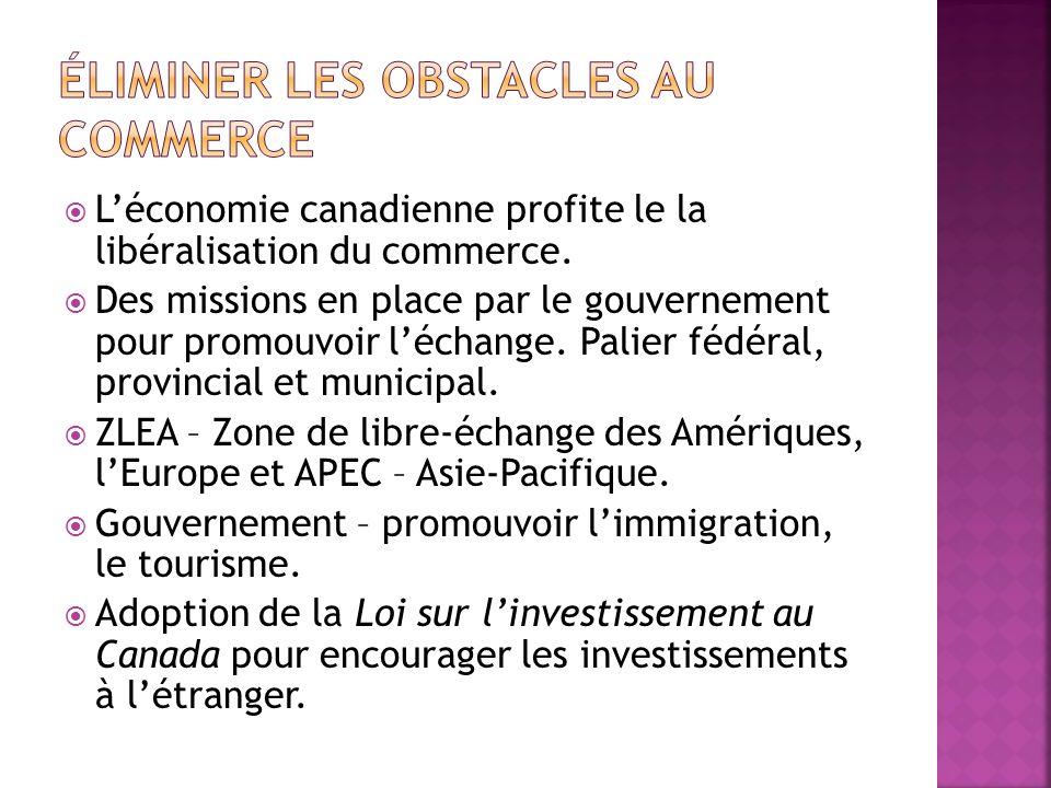 Léconomie canadienne profite le la libéralisation du commerce.