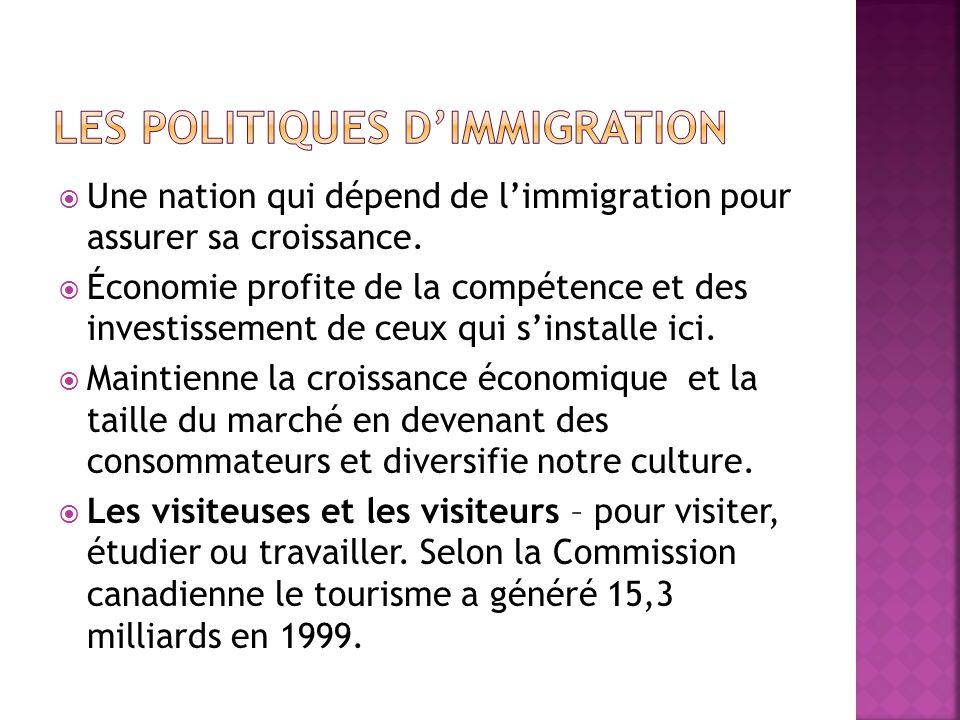 Les immigrantes et les immigrants – doivent posséder un via dimmigration canadien et demander pour leur citoyenneté canadienne après trois ans ainsi quinvité des membres de leurs familles.