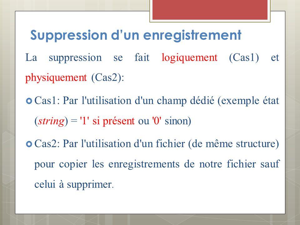 Suppression dun enregistrement La suppression se fait logiquement (Cas1) et physiquement (Cas2): Cas1: Par l utilisation d un champ dédié (exemple état (string) = 1 si présent ou 0 sinon) Cas2: Par l utilisation d un fichier (de même structure) pour copier les enregistrements de notre fichier sauf celui à supprimer.