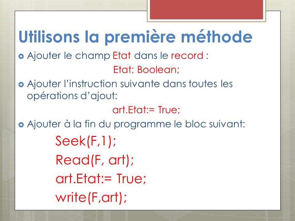 Utilisons la première méthode Ajouter le champ Etat dans le record : Etat: Boolean; Ajouter linstruction suivante dans toutes les opérations dajout: art.Etat:= True; Ajouter à la fin du programme le bloc suivant: Seek(F,1); Read(F, art); art.Etat:= True; write(F,art);