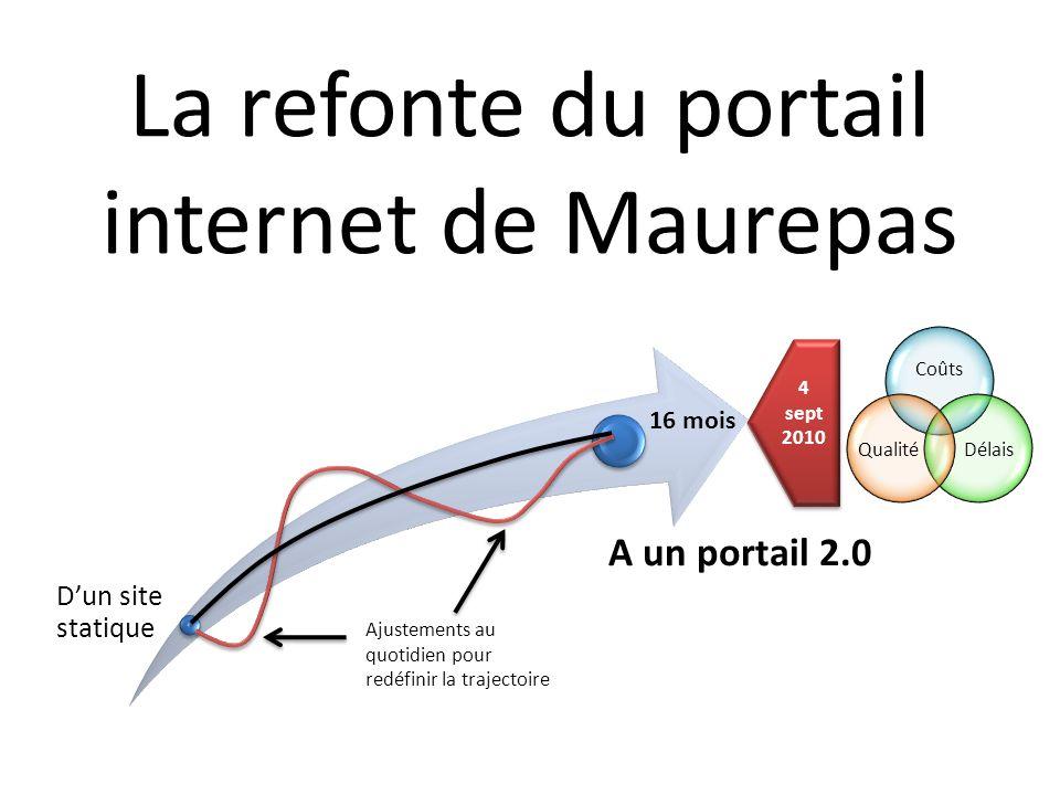 La refonte du portail internet de Maurepas Ajustements au quotidien pour redéfinir la trajectoire Coûts DélaisQualité 16 mois 4 sept 2010