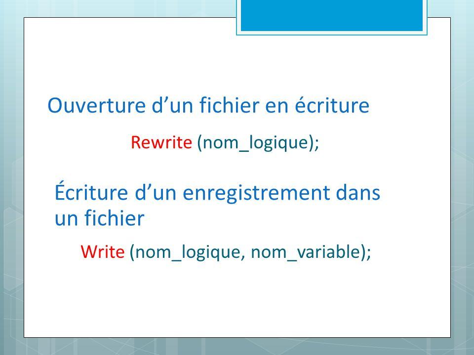 Ouverture dun fichier en écriture Rewrite (nom_logique); Écriture dun enregistrement dans un fichier Write (nom_logique, nom_variable);