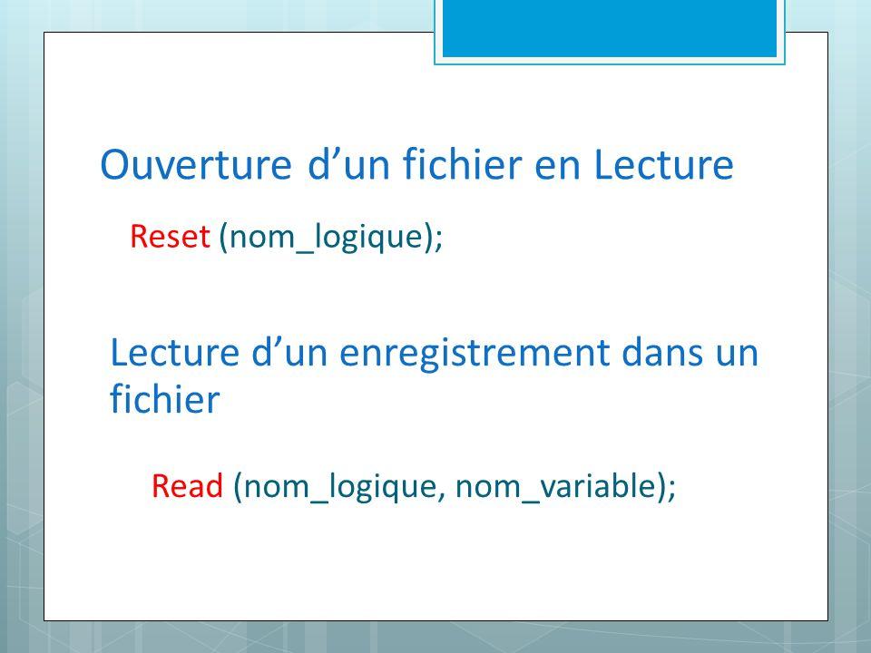 Lecture dun enregistrement dans un fichier Read (nom_logique, nom_variable); Ouverture dun fichier en Lecture Reset (nom_logique);