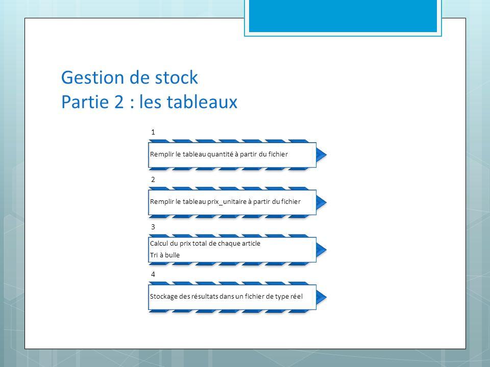 Gestion de stock Partie 2 : les tableaux 1 Remplir le tableau quantité à partir du fichier 2 Remplir le tableau prix_unitaire à partir du fichier 3 Calcul du prix total de chaque article Tri à bulle 4 Stockage des résultats dans un fichier de type réel