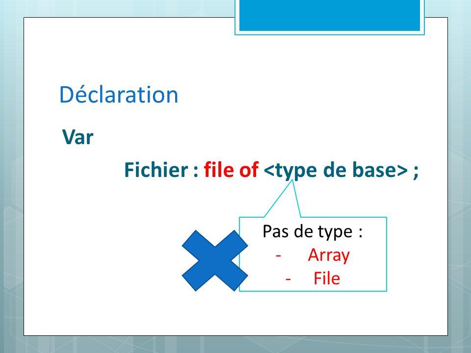 Déclaration Var Fichier : file of ; Pas de type : - Array - File