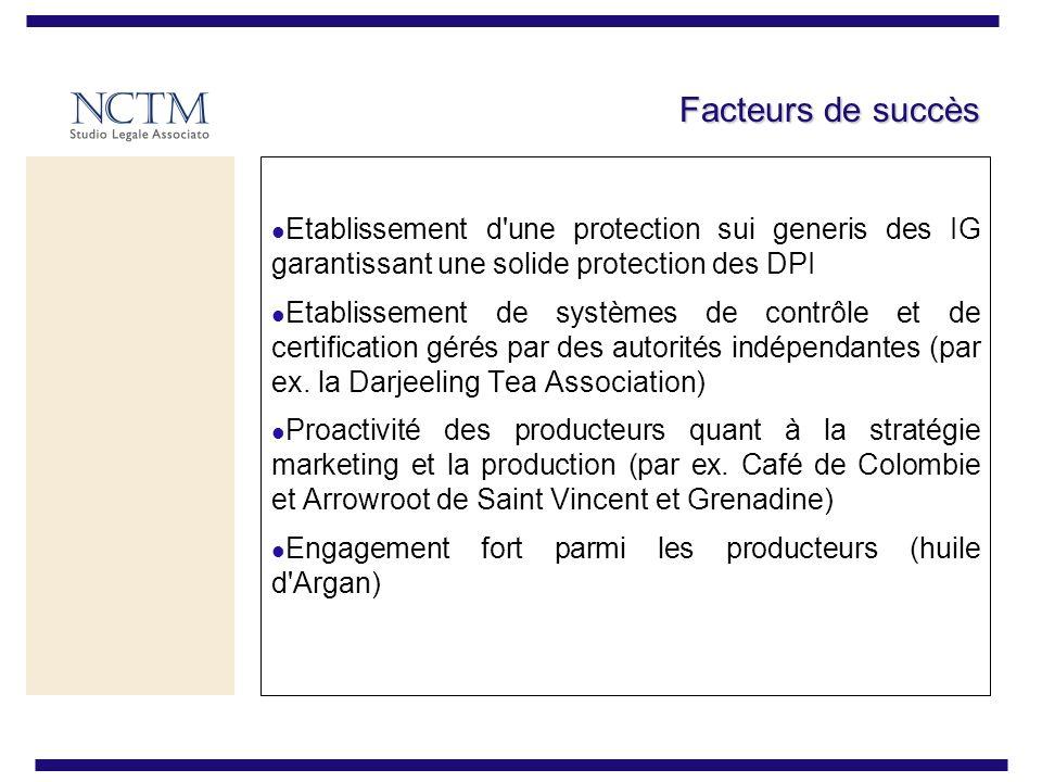 Facteurs de succès Etablissement d une protection sui generis des IG garantissant une solide protection des DPI Etablissement de systèmes de contrôle et de certification gérés par des autorités indépendantes (par ex.