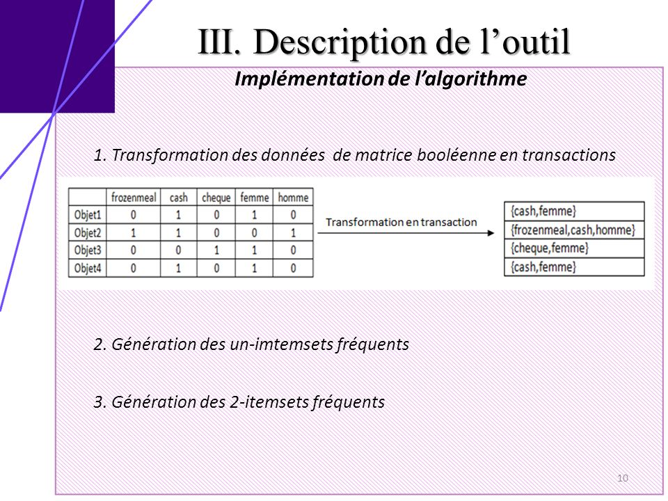 III. Description de loutil 10 Implémentation de lalgorithme 1.