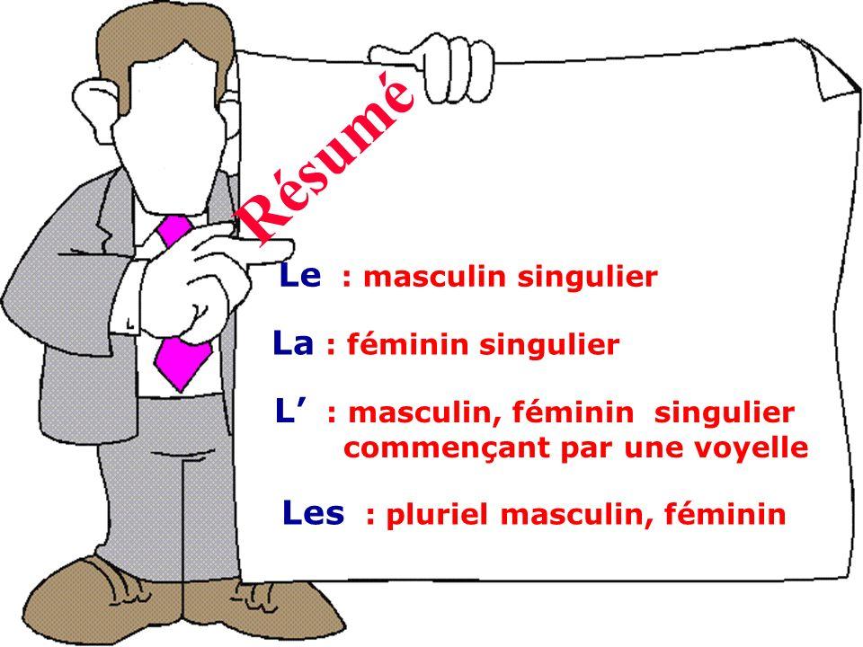 Quand utilise-t-on les articles définis . * Pour préciser : - Voici le professeur de français.