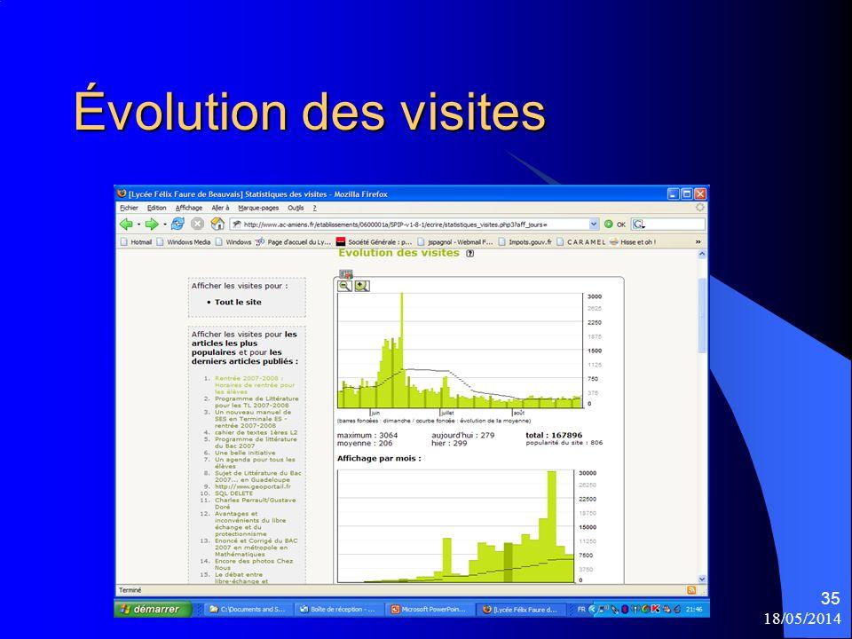 18/05/2014 35 Évolution des visites