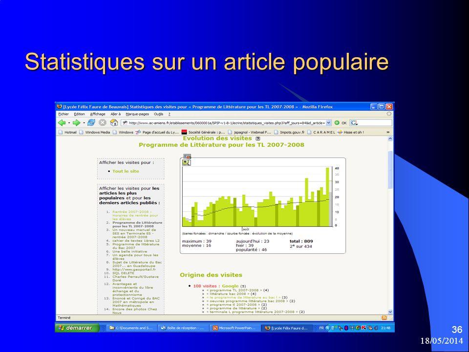 18/05/2014 36 Statistiques sur un article populaire