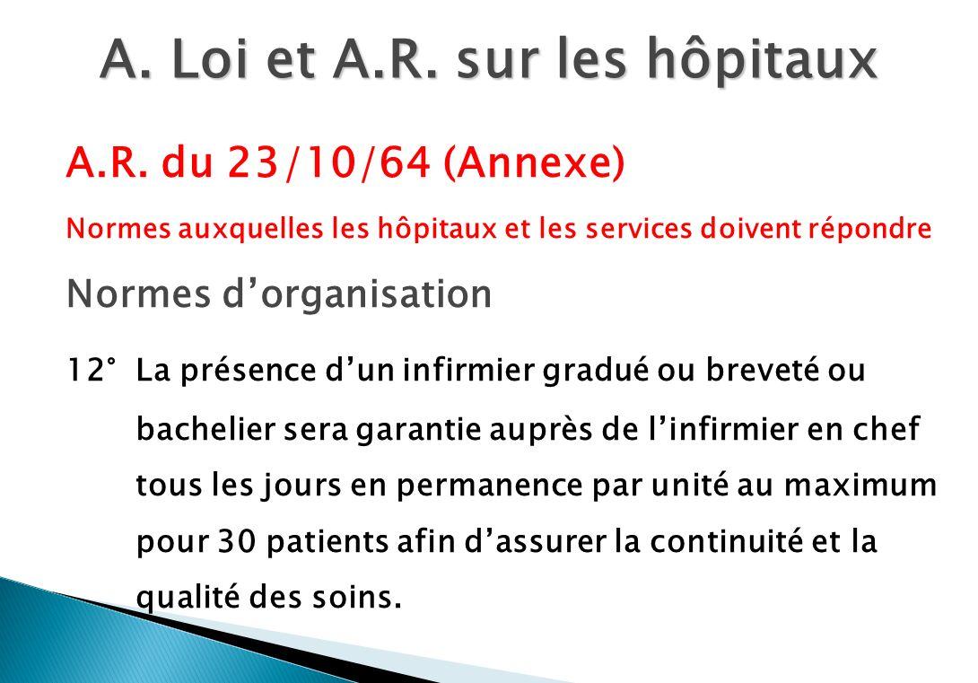 A.Loi et A.R. sur les hôpitaux A.R.