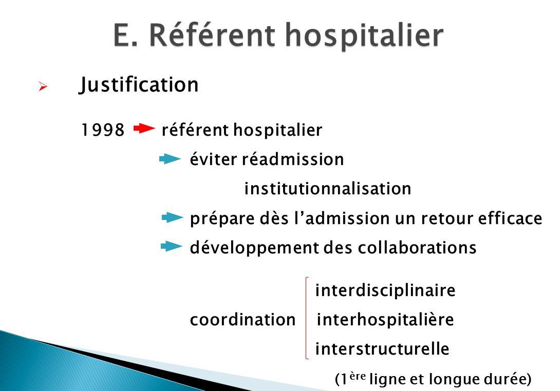 E. Référent hospitalier Justification 1998 référent hospitalier éviter réadmission institutionnalisation prépare dès ladmission un retour efficace dév