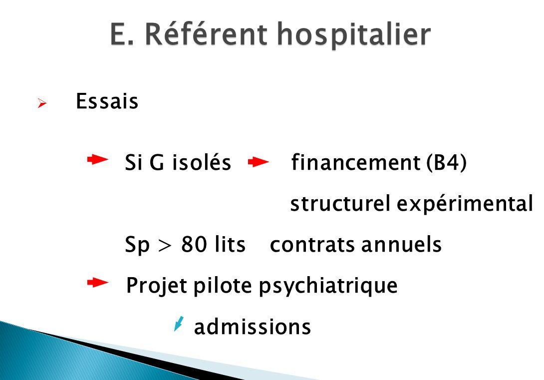 E. Référent hospitalier Essais Si G isolés financement (B4) structurel expérimental Sp > 80 litscontrats annuels Projet pilote psychiatrique admission