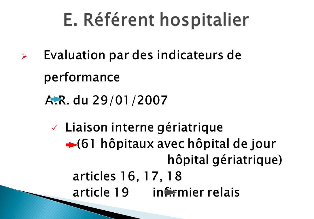 E.Référent hospitalier Evaluation par des indicateurs de performance A.R.