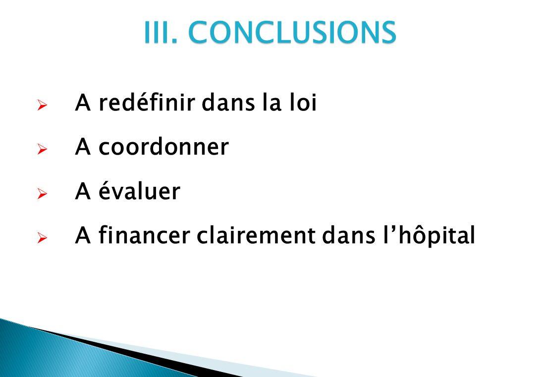 III. CONCLUSIONS A redéfinir dans la loi A coordonner A évaluer A financer clairement dans lhôpital