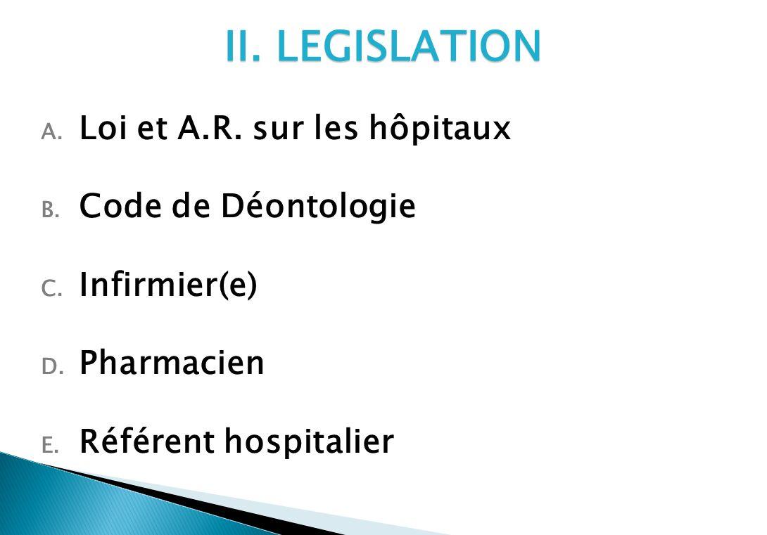 A.Loi et A.R. sur les hôpitaux B. Code de Déontologie C.