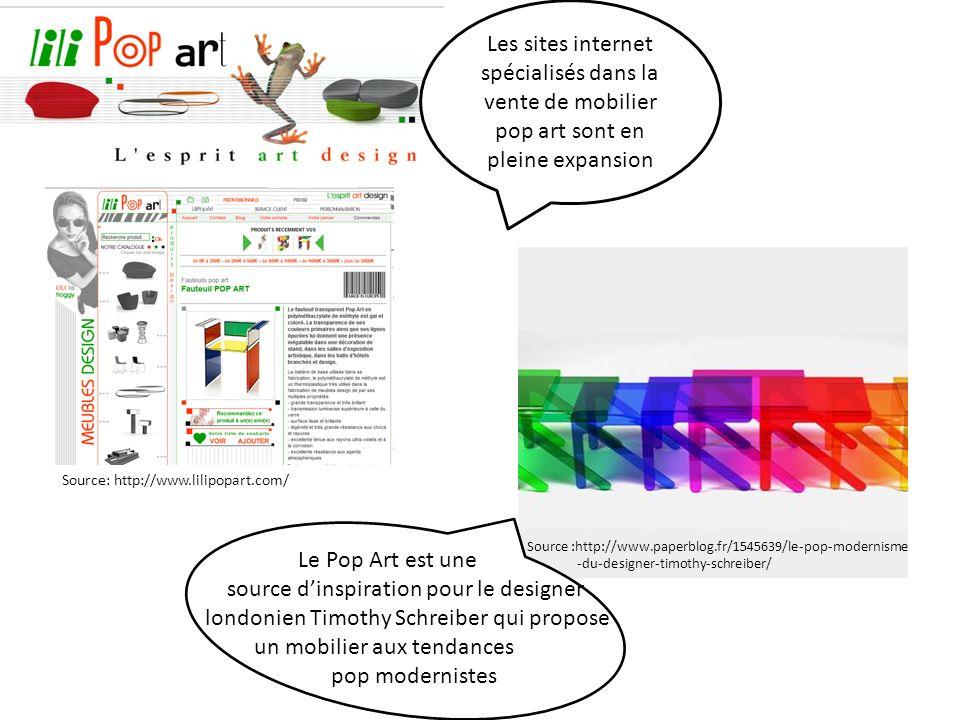 Source: http://www.lilipopart.com/ Les sites internet spécialisés dans la vente de mobilier pop art sont en pleine expansion Source :http://www.paperb
