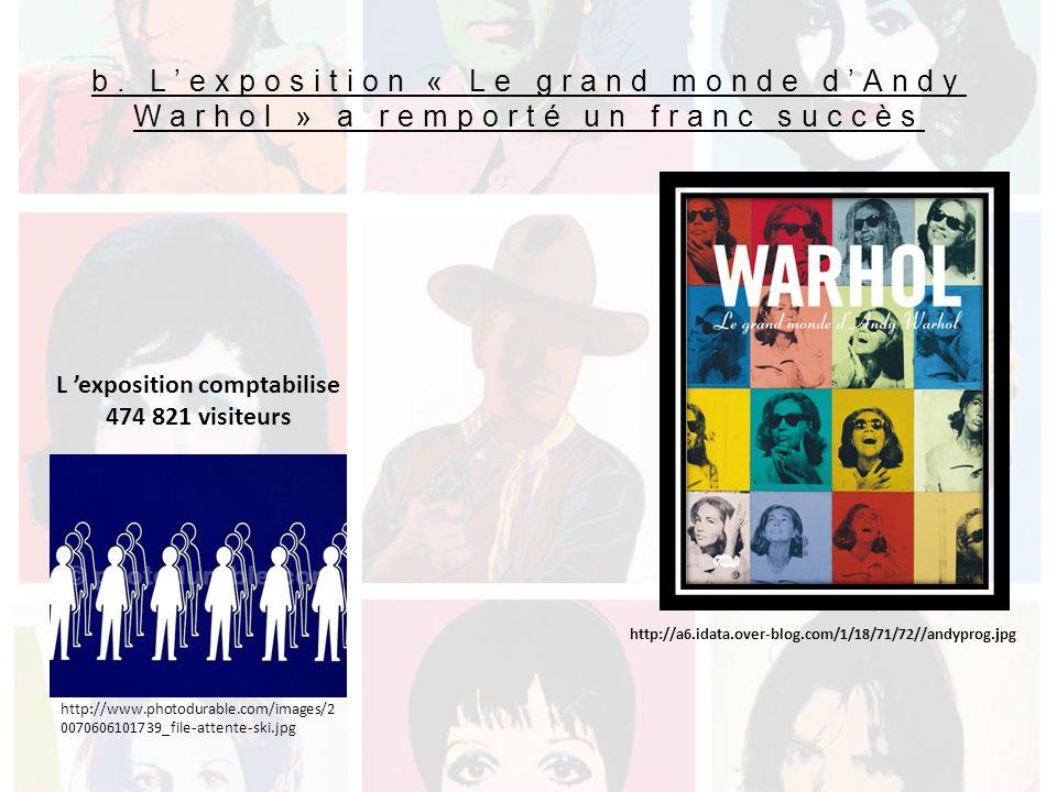 b. Lexposition « Le grand monde dAndy Warhol » a remporté un franc succès L exposition comptabilise 474 821 visiteurs http://a6.idata.over-blog.com/1/