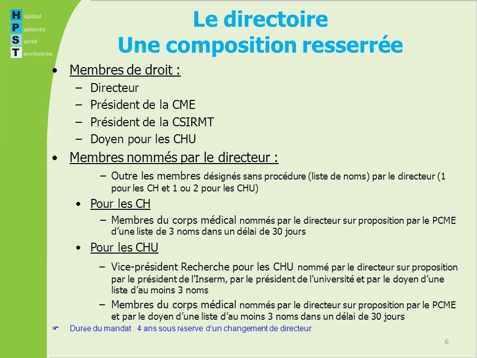 6 Le directoire Une composition resserrée Membres de droit : –Directeur –Président de la CME –Président de la CSIRMT –Doyen pour les CHU Membres nommés par le directeur : Outre les membres désignés sans procédure (liste de noms) par le directeur (1 pour les CH et 1 ou 2 pour les CHU) Pour les CH Membres du corps médical nommés par le directeur sur proposition par le PCME dune liste de 3 noms dans un délai de 30 jours Pour les CHU –Vice-président Recherche pour les CHU nommé par le directeur sur proposition par le président de lInserm, par le président de luniversité et par le doyen dune liste dau moins 3 noms –Membres du corps médical nommés par le directeur sur proposition par le PCME et par le doyen dune liste dau moins 3 noms dans un délai de 30 jours Dur é e du mandat : 4 ans sous r é serve d un changement de directeur