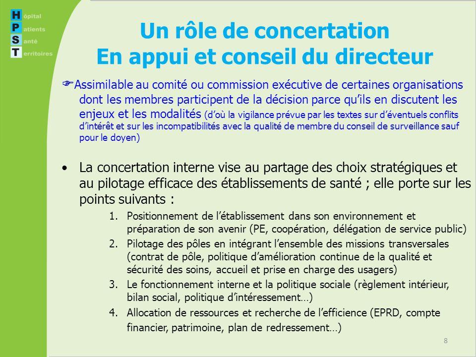 8 Un rôle de concertation En appui et conseil du directeur Assimilable au comité ou commission exécutive de certaines organisations dont les membres p