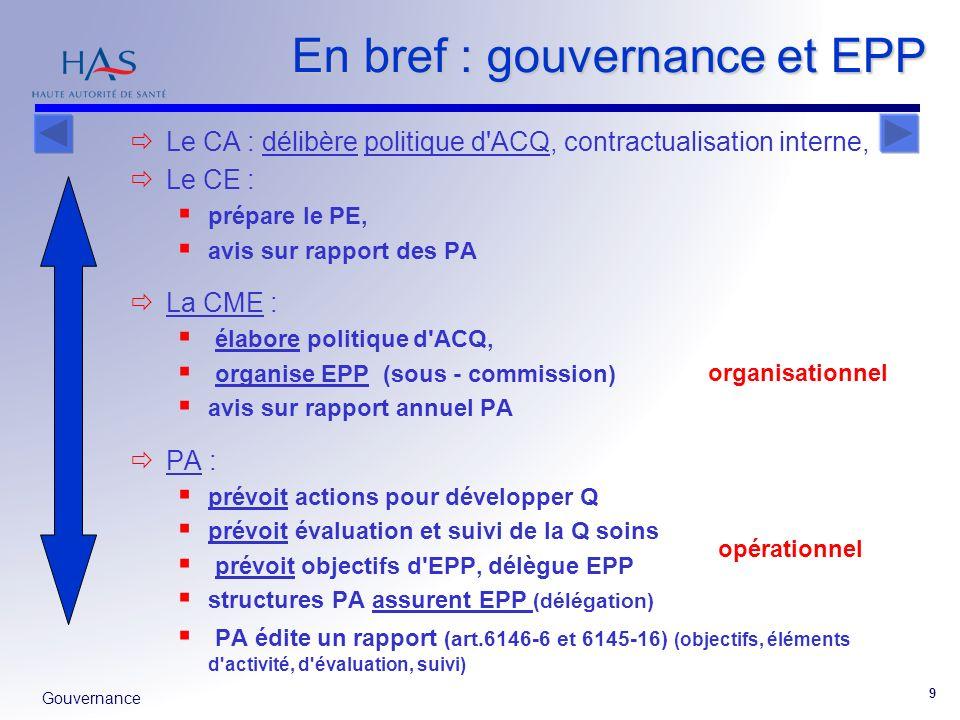 Gouvernance 9 En bref : gouvernance et EPP Le CA : délibère politique d'ACQ, contractualisation interne, Le CE : prépare le PE, avis sur rapport des P