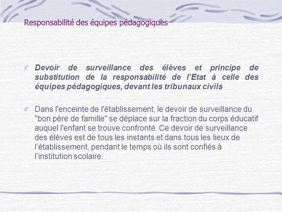 Responsabilité des équipes pédagogiques Devoir de surveillance des élèves et principe de substitution de la responsabilité de lEtat à celle des équipe