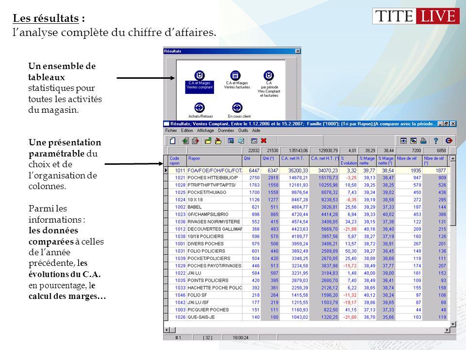 26 Les résultats : lanalyse complète du chiffre daffaires. Un ensemble de tableaux statistiques pour toutes les activités du magasin. Une présentation