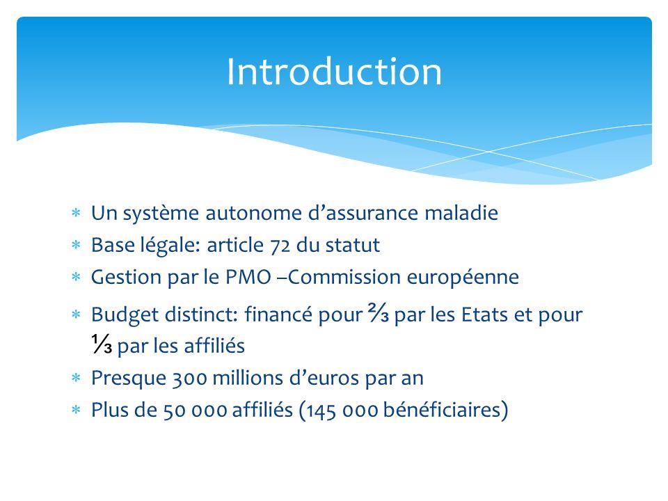 Un système autonome dassurance maladie Base légale: article 72 du statut Gestion par le PMO –Commission européenne Budget distinct: financé pour par l