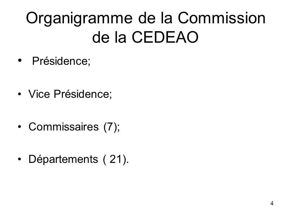 4 Organigramme de la Commission de la CEDEAO Présidence; Vice Présidence; Commissaires (7); Départements ( 21).