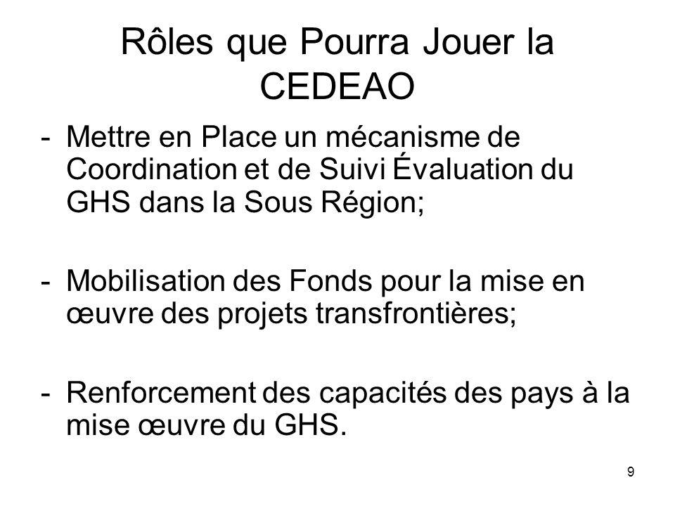9 Rôles que Pourra Jouer la CEDEAO -Mettre en Place un mécanisme de Coordination et de Suivi Évaluation du GHS dans la Sous Région; -Mobilisation des Fonds pour la mise en œuvre des projets transfrontières; -Renforcement des capacités des pays à la mise œuvre du GHS.