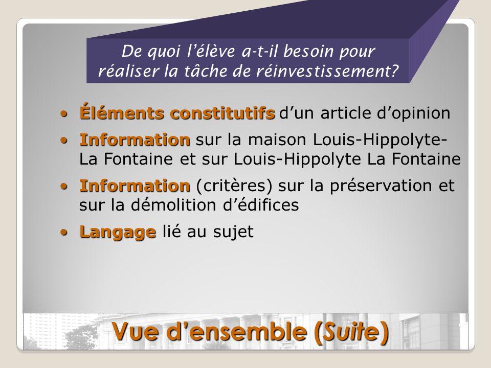 Éléments constitutifsÉléments constitutifs dun article dopinion InformationInformation sur la maison Louis-Hippolyte- La Fontaine et sur Louis-Hippoly
