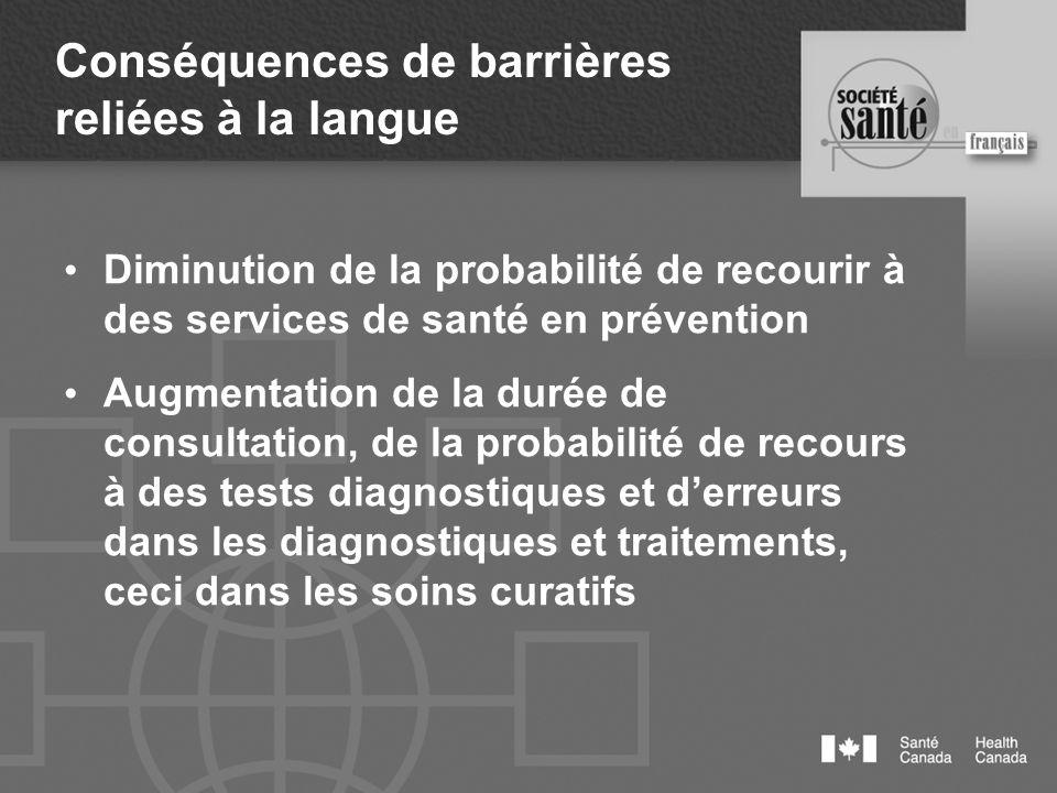 Conséquences de barrières reliées à la langue Diminution de la probabilité de recourir à des services de santé en prévention Augmentation de la durée