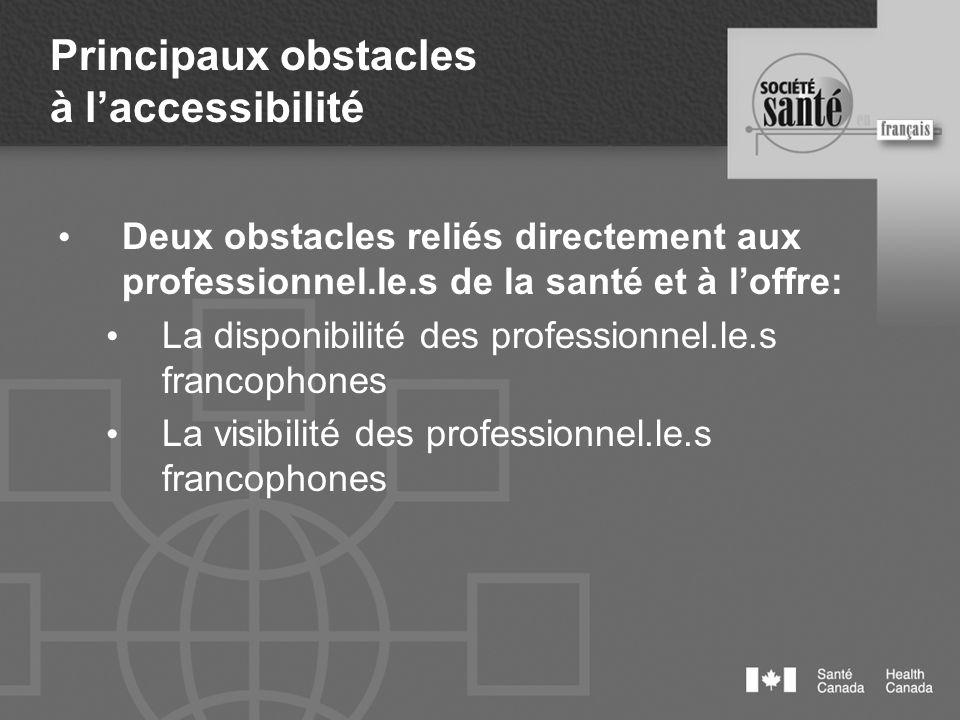 Principaux obstacles à laccessibilité Deux obstacles reliés directement aux professionnel.le.s de la santé et à loffre: La disponibilité des professio