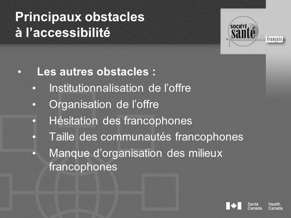Principaux obstacles à laccessibilité Les autres obstacles : Institutionnalisation de loffre Organisation de loffre Hésitation des francophones Taille
