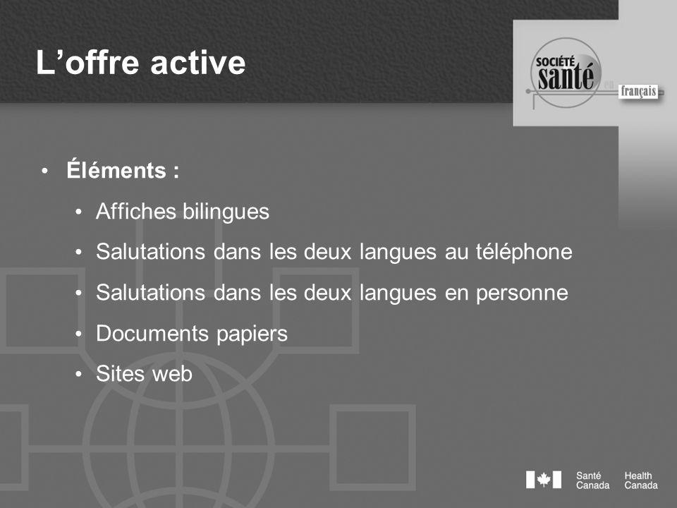 Loffre active Éléments : Affiches bilingues Salutations dans les deux langues au téléphone Salutations dans les deux langues en personne Documents pap