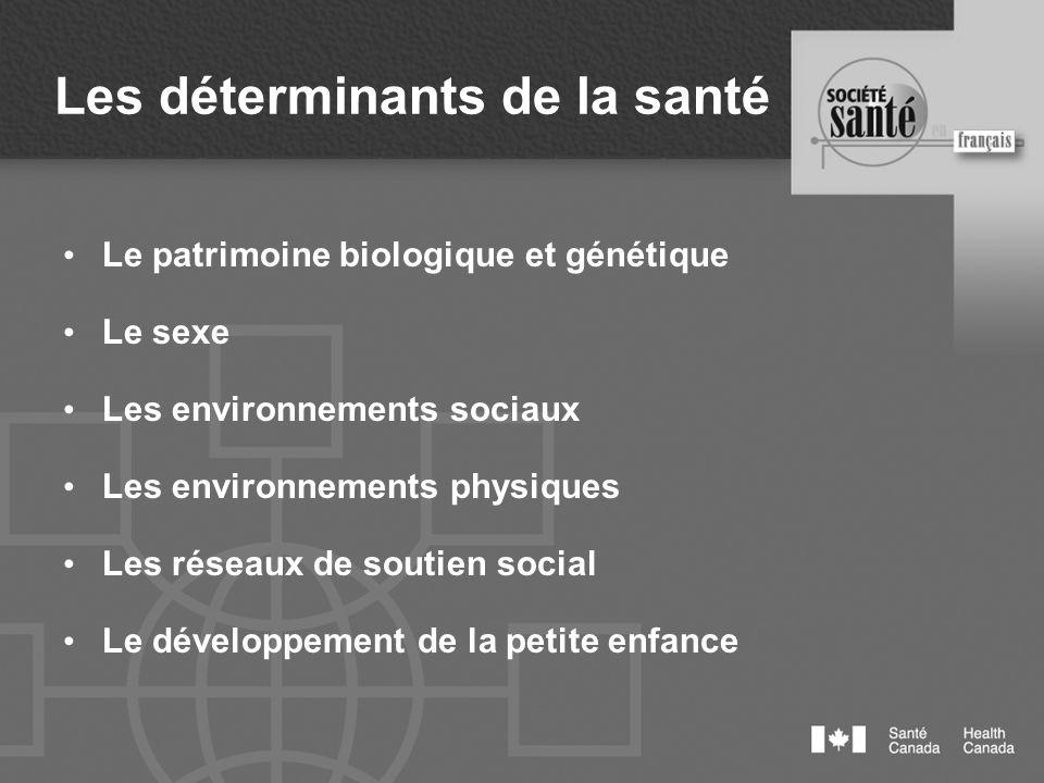 Les déterminants de la santé Le patrimoine biologique et génétique Le sexe Les environnements sociaux Les environnements physiques Les réseaux de sout