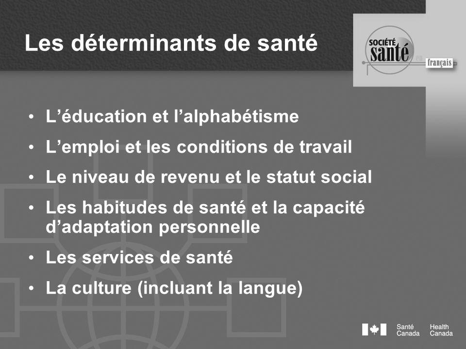 Les déterminants de santé Léducation et lalphabétisme Lemploi et les conditions de travail Le niveau de revenu et le statut social Les habitudes de sa