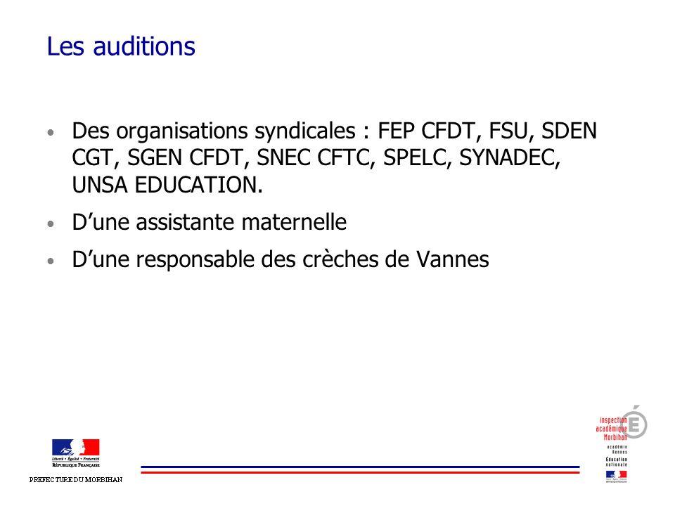 Les auditions Des organisations syndicales : FEP CFDT, FSU, SDEN CGT, SGEN CFDT, SNEC CFTC, SPELC, SYNADEC, UNSA EDUCATION. Dune assistante maternelle